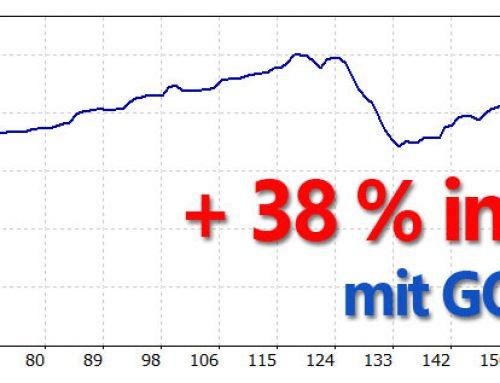 38% Profit in 4 Wochen – Mit GOST und TradersClub-Live – Automatische Trading-Strategie