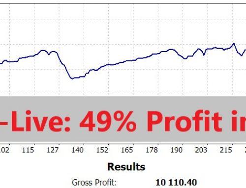 GOST & TradersClub-Live: Die 5. Handelswoche. 49% Profit